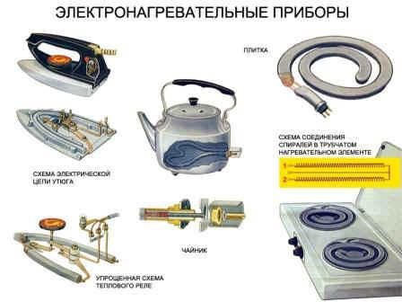 Инструкция По Эксплуатации Электронагревательных Приборов - фото 6